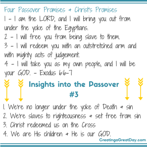 Insights into the Passover #3 (1)