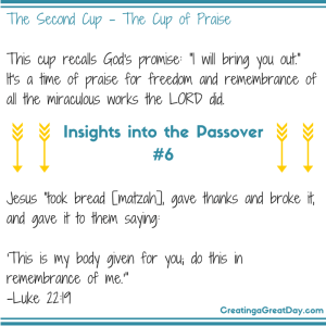 Insights into the Passover #6