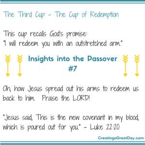 Insights into the Passover #7